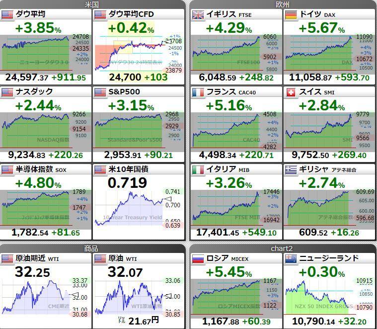 株価 レーザーテック の